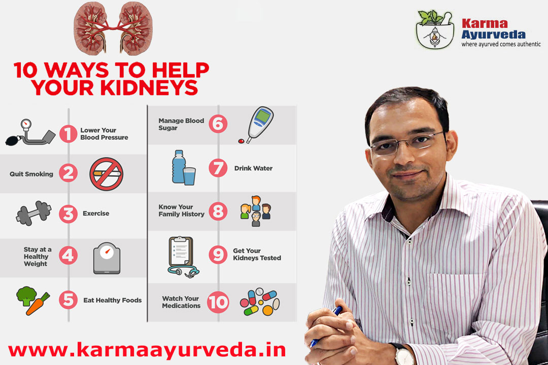 Karma Ayurveda Review