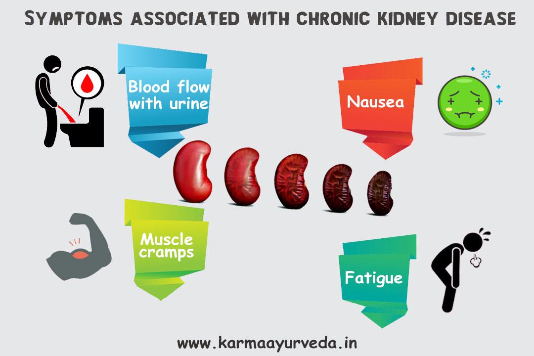 Chronic Kidney Disease Fluid Intake