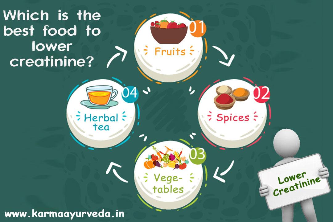 Food to Lower Creatinine