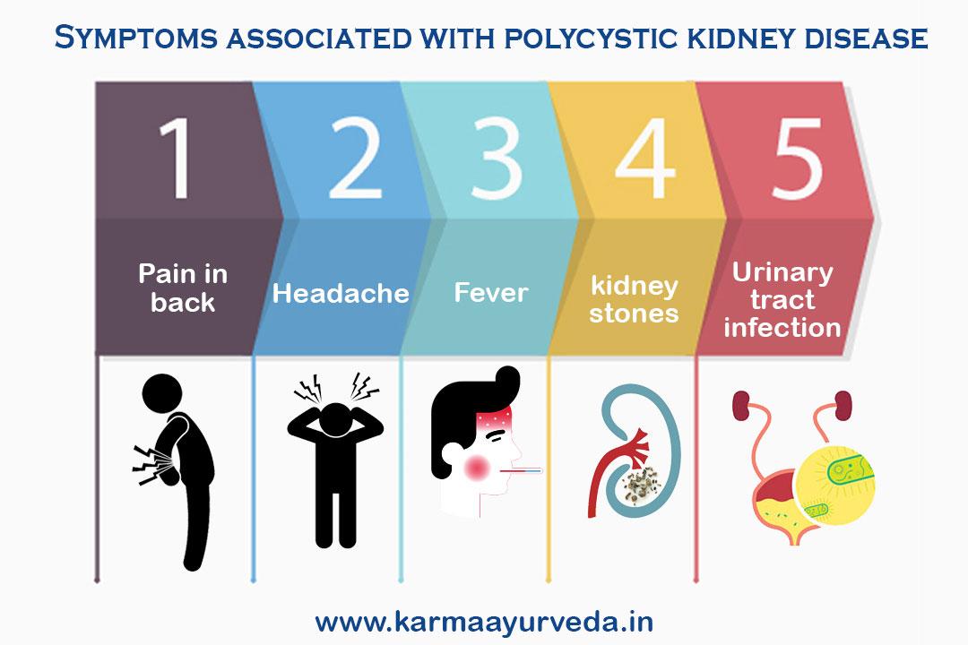 Polycystic Kidney Disease Prognosis