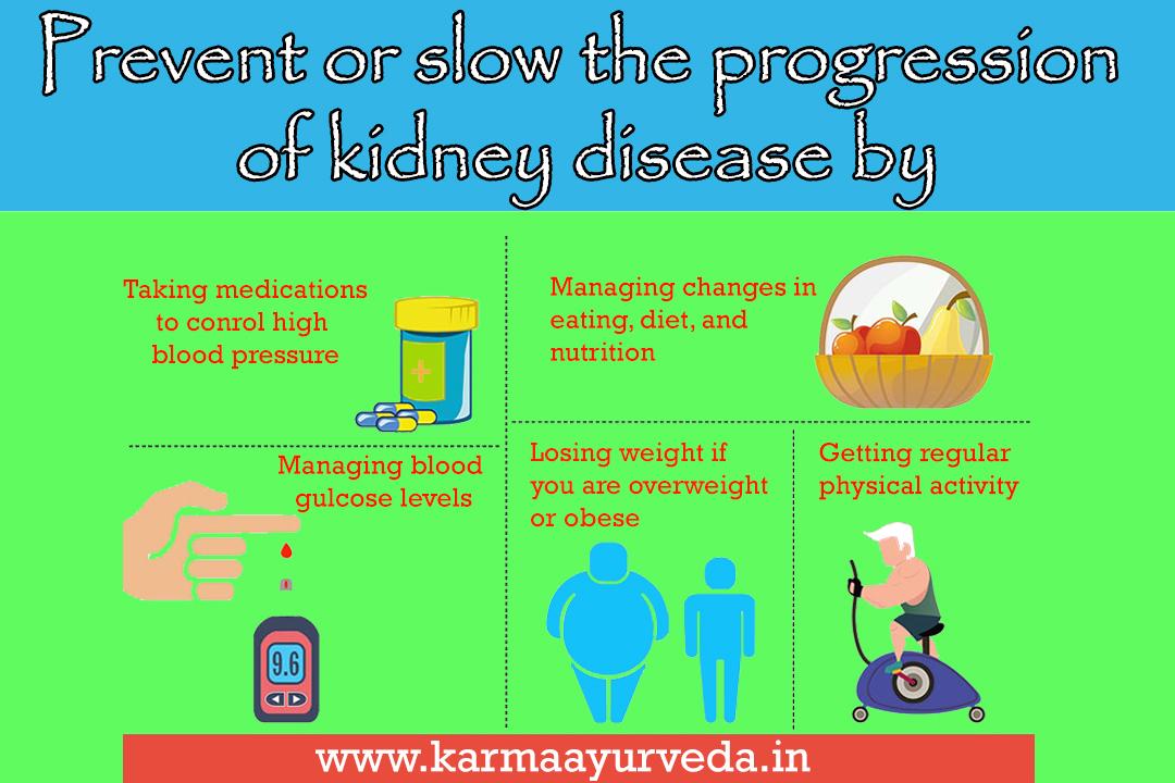 How fast will kidney disease progress