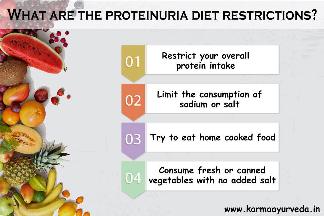 Proteinuria Diet Restrictions