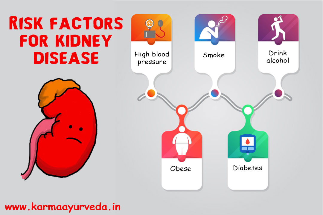 Side Effects of Ayurvedic Medicines for Kidney